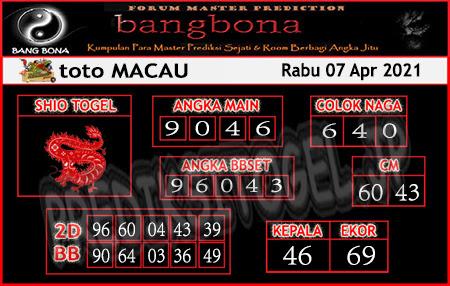 Prediksi Bangbona Toto Macau Rabu 07 April 2021