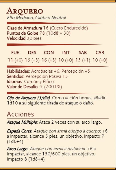 Aventura para D&D - Aventuras en Waterdeep - La Noche de la Rosa - Arquero