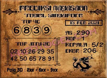 Pred Nagasaon SGP Senin 15 Februari 2021