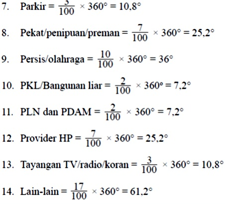 Info Math For Education