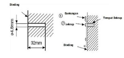 Pemasangan Lobang friser