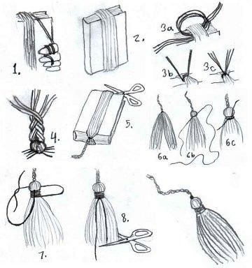 Como hacer Borlas Pompones Alargadas para Adornar