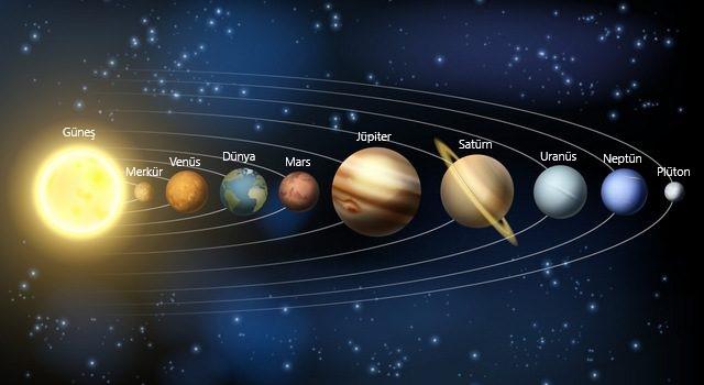 Gezegenlerin-sıralaması