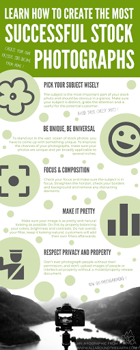 An infographic explaining how to make the best selling stock photographs, the ones that will actually make you money.