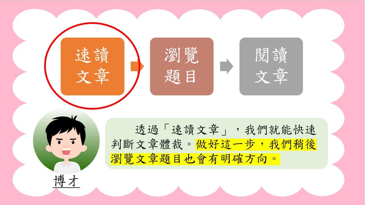 中文閱讀理解實用技巧系列:速讀判斷法|閱讀理解|尤莉姐姐的反轉學堂