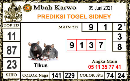 Prediksi Jitu Mbah Karwo Sdy Rabu 09-jun-2021