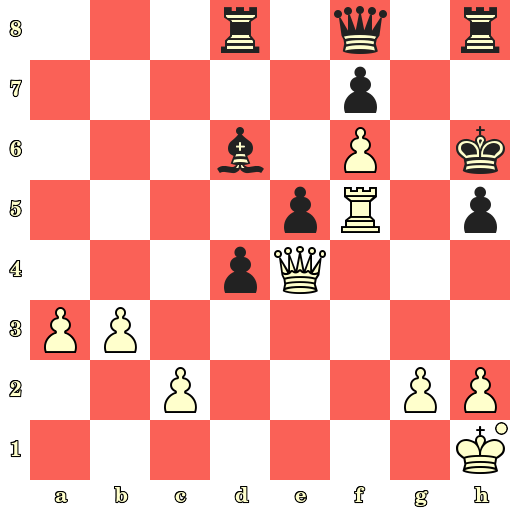 Les Blancs jouent et matent en 4 coups - Vadim Zvjaginsev vs Ilya Duzhakov, Skopje, 2019