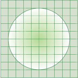 Cara Memperkirakan Luas Lingkaran