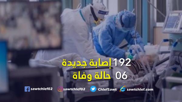 192 إصابة جديدة و6 وفيات خلال 24 ساعة الأخيرة
