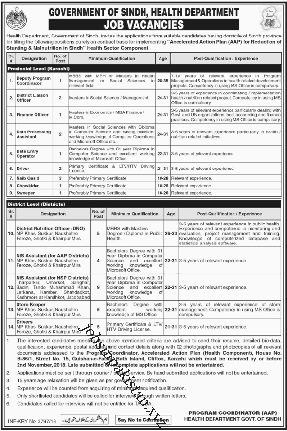Advertisement for Health Department Sindh Jobs 2018