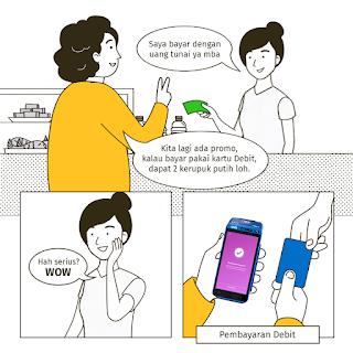 SPOTS : Point of Sale Terbaik yang Memudahkan User dan Pengusaha