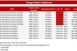 Biaya Pasang Indihome Fiber Internet Rumah Terbaru