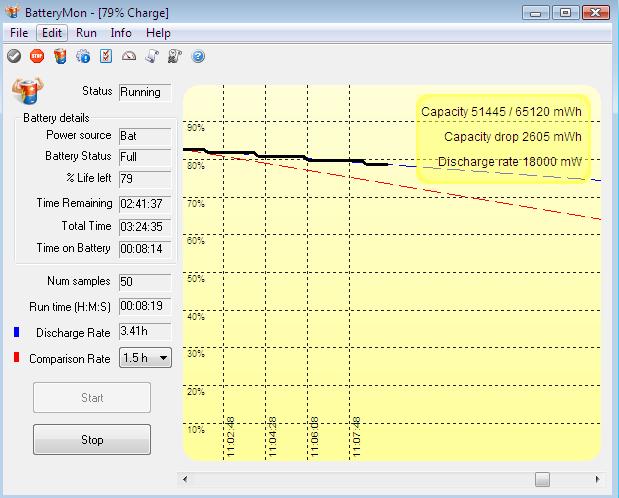 perubahan pada aplikasi batteraymon monitor