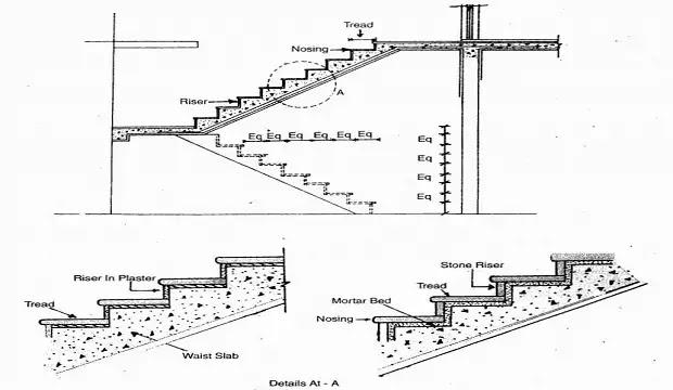 detail staircase flooring work