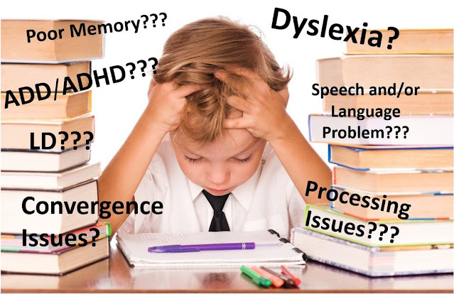 صعوبة التعلم  (يشار إليها أيضًا بإعاقة التعلم) بأنها مشكلة تتعلق بقدرة الدماغ على معالجة المعلومات. قد لا يتعلم الأفراد الذين لديهم صعوبة في التعلم بنفس الطريقة أو بالسرعة التي يتعلمها أقرانهم ، وقد يجدون بعض جوانب التعلم ، مثل تطوير المهارات الأساسية ، صعبة.  نظرًا لأنه لا يمكن علاج صعوبات التعلم ، فقد تؤثر آثارها على أداء الفرد طوال الحياة: أكاديميًا ، في مكان العمل ، وفي العلاقات والحياة اليومية. يمكن أن يساعد التدخل والدعم ، اللذان يمكن تكميلهما بالاستشارة أو خدمات رعاية الصحة العقلية الأخرى ، الفرد الذي يعاني من صعوبة في التعلم على تحقيق النجاح.