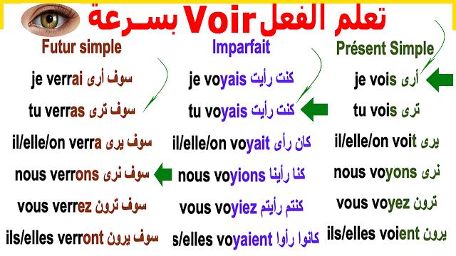 تعلم الفرنسية للمبتدئين بسرعة كيف تقول: أنا أرى   كنت رأيت   سوف أرى Voir في جميع الأزمنة الهامة