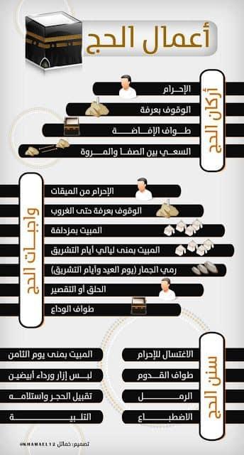 الحد الاقصى للوزن المسموح بحملة للحجاج فى رحلة الذهاب والعوده 2019 تفاصيل
