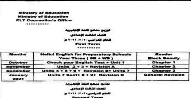 توزيع منهج اللغة الانجليزية للصف الثالث الإعدادي 2021