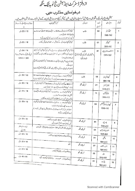 Toba Tek Sindh District and Session Judge Office Jobs November 2020