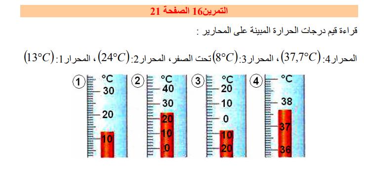 حل تمرين 16 صفحة 21 فيزياء للسنة الأولى متوسط الجيل الثاني