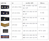 Nepal Police New Proposed Rank and Current Rank