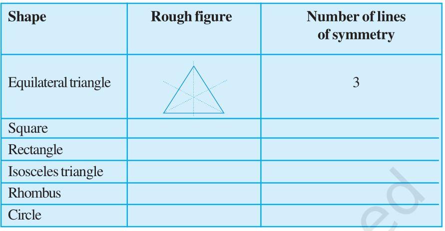 Exercise 13.2 Question 3 Class 6 Maths