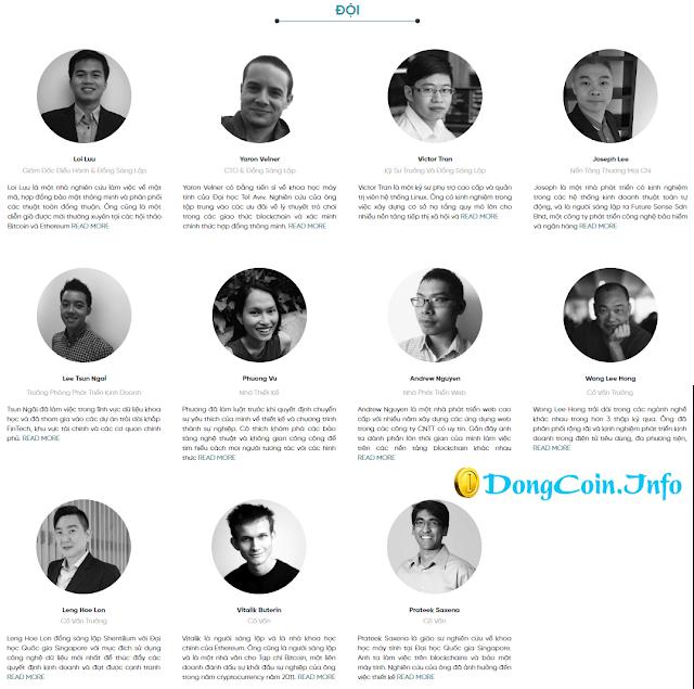 Team KyberNetwork