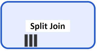 split join shape in pega