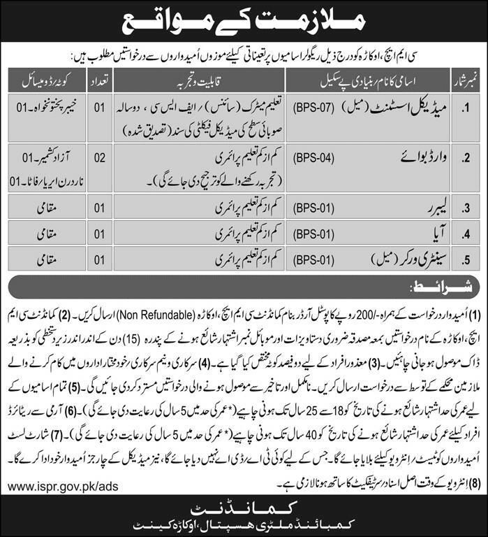 Jobs in Military Hospital Okara October 2017.