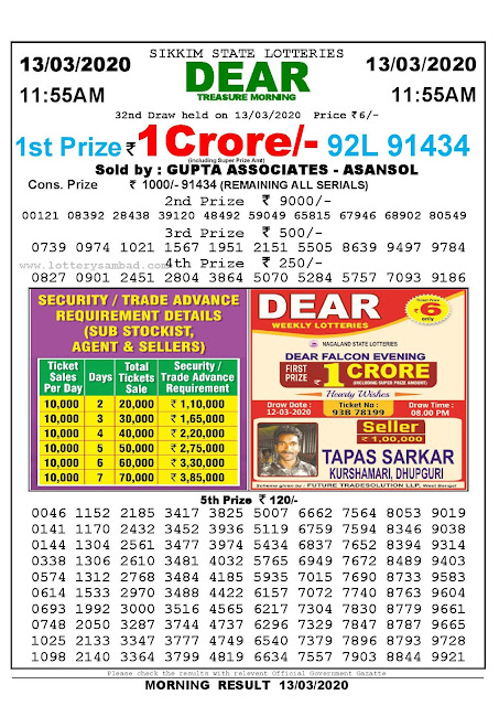 Sikkim State Lotteries 13-03-2020 Lottery Sambad Result 11:55 AM