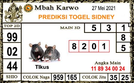 Prediksi Jitu Mbah Karwo Sdy Kamis 27-Mar-2021