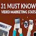 31 Must Know Video Marketing Stats #infographic