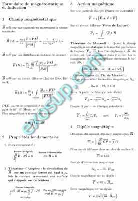 Formulaire de magnétostatique et Induction résumé
