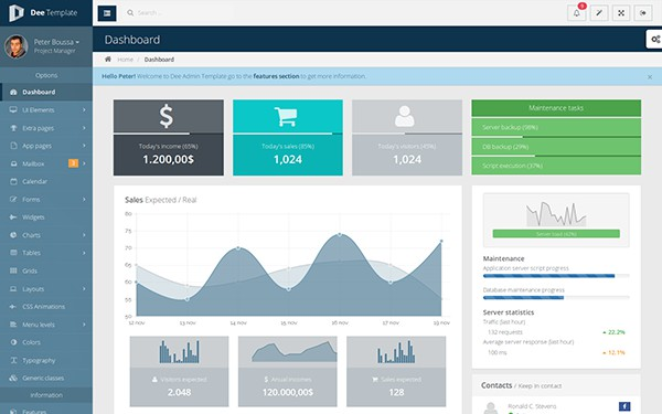 Best Bootstrap Admin Template 2015