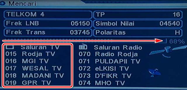Mencari otomatis satelit telkom 4