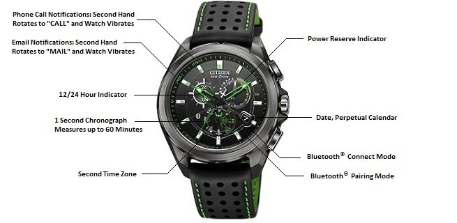 Citizen Watches Gallery: Citizen Eco-Drive Proximity Watch