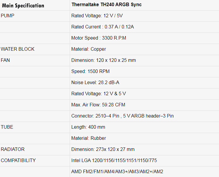 Thermaltake TH240 ARGB Sync
