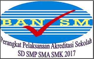 Perangkat Pelaksanaan Akreditasi Sekolah SD SMP SMA SMK 2017
