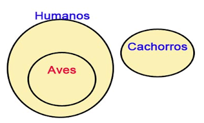 questoes-cespe-raciocinio-logico
