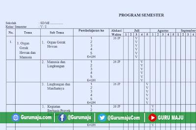 Promes / Prosem Kelas 5 Semester 1 K13 Revisi Tahun 2019