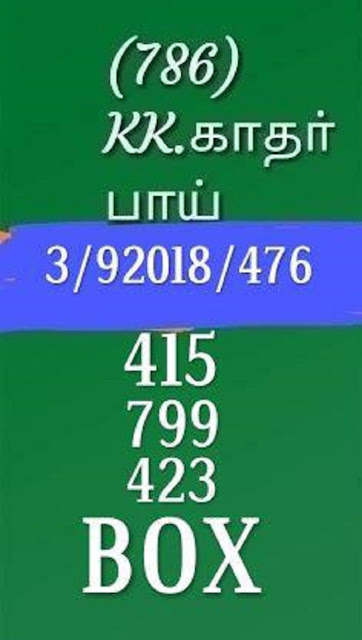 kerala lottery abc box number guessing win win w-476 on 03.09.2018 by KK