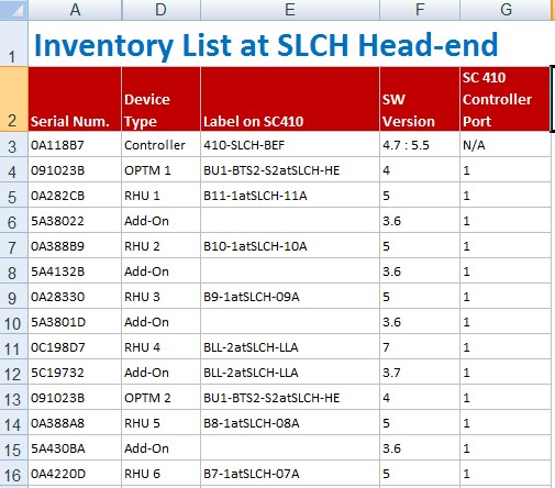 Dasneto Ideas and opinions from DAS world Inventory List generated - inventory list format
