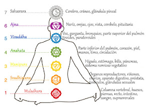 कुंडलिनी योग (Kundalini Yoga In Hindi) & English + Benefits Poses Practice Books Dangerous & Side Effects [In 10 Points]