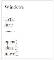 kelas UML