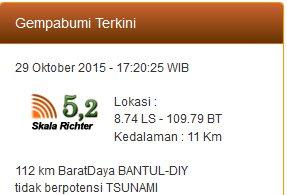 Gempa Bantul Jogja Berkekuatan 5,2 SR, Kamis 29 Oktober 2015 Pukul 17.20 WIB Tidak Berpotensi Tsunami