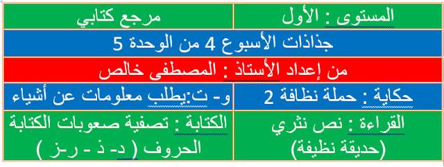 جذاذت المستوى الأول اللغة العربية للأسبوع الرابع من الوحدة 5 مرجع كتابي في اللغة العربية