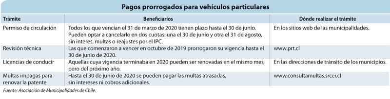 Taxistas tendrán 90 días de prórroga para pagar sus permisos de circulación