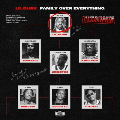 Lil Durk & OTF - Family Over Everything (2019) - Album Download, Itunes Cover, Official Cover, Album CD Cover Art, Tracklist, 320KBPS, Zip album