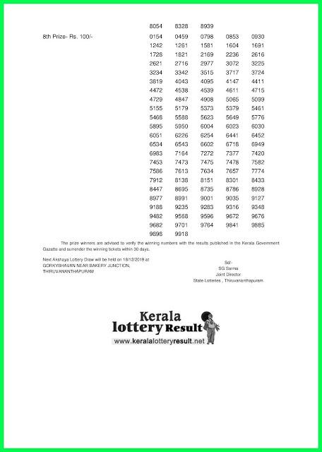 Kerala Lottery Result 11-12-2019 Akshaya AK-423(keralalotteryresult.net)--.jpg
