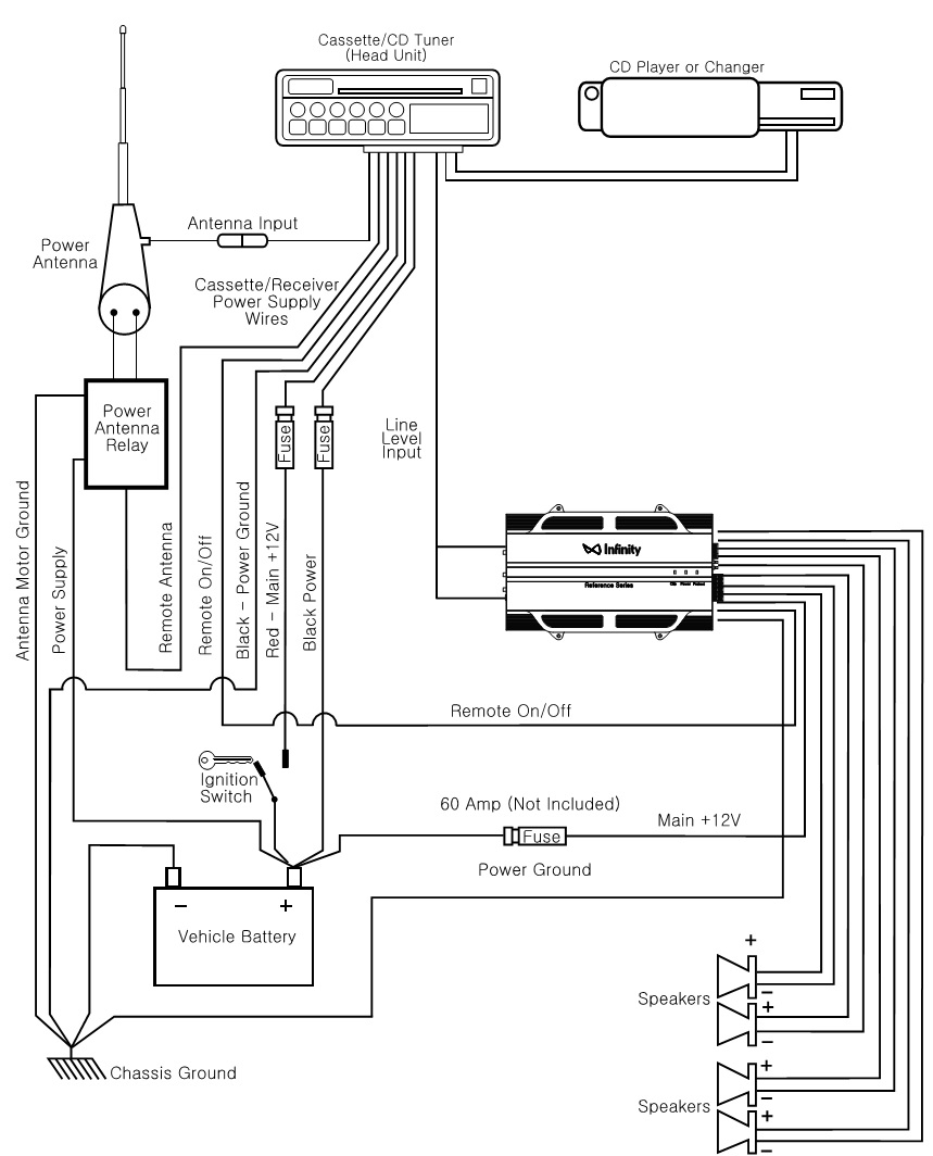 infinity amplifier wiring diagram infinity amplifier wiring diagram